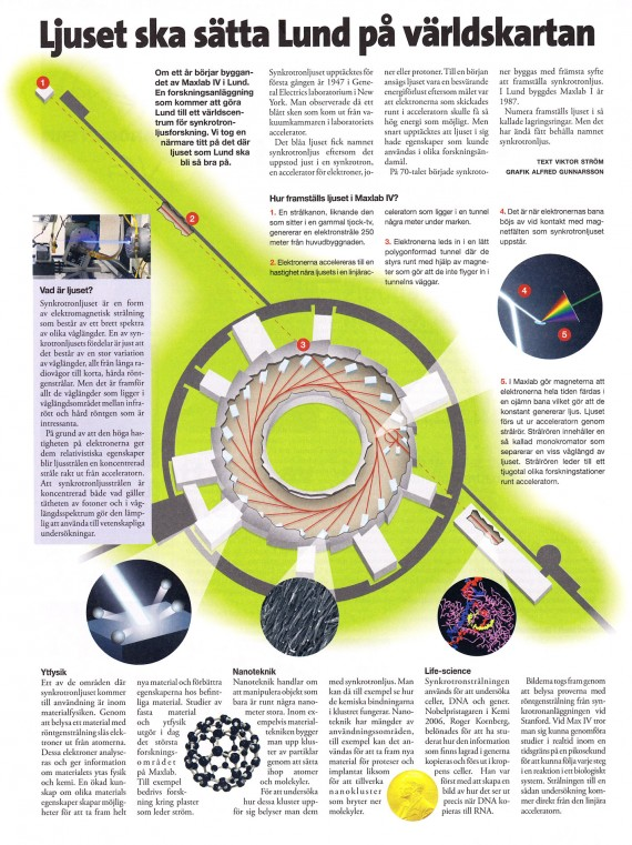 Synkrotronljuset sätter Lund på kartan